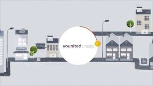 test younited credit